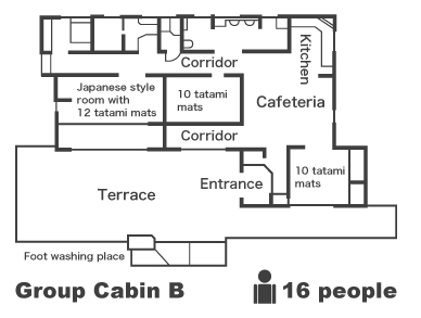 Group B cabin