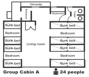Group Cabin A